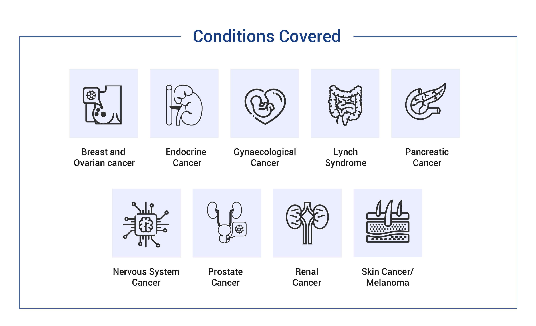 Hereditary Cancer Panel